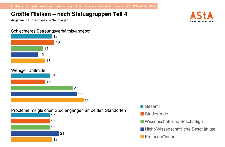 14-Risiken-Statusgruppen-3F-T4-1440w